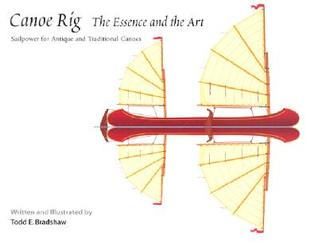 canoe-rig-the-essence-and-the-art-sailpower-for-antique-and-traditional-canoes