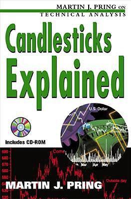 Candlesticks Explained