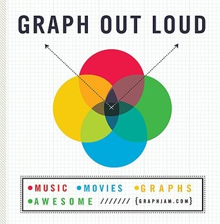 Graph out loud music movies graphs awesome by graphjam 6945201 ccuart Choice Image