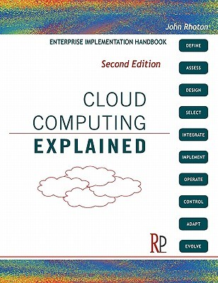 Cloud Computing Explained