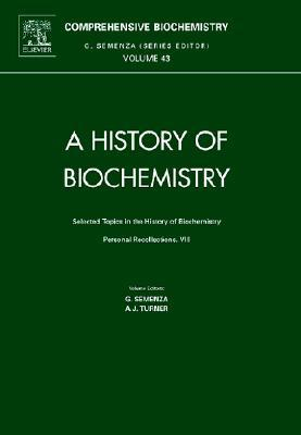 Selected Topics in the History of Biochemistry. Personal Recollections VIII