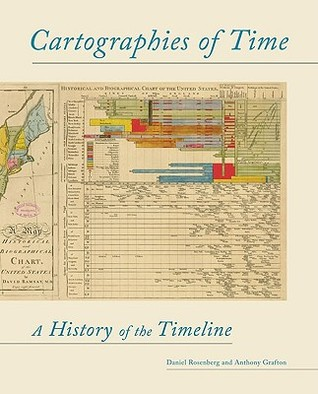 Cartographies of Time by Daniel Rosenberg