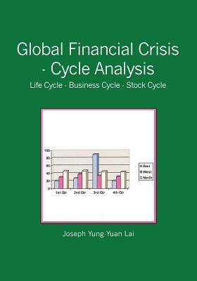 Global Financial Crisis - Cycle Analysis: Life Cycle - Business Cycle - Stock Cycle
