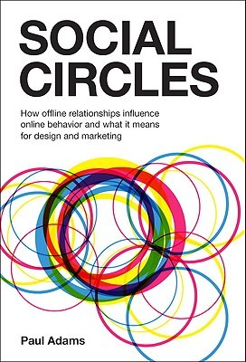 Social Circles: How Offline Relationships Influence Online Behavior and What It Means for Design and Marketing