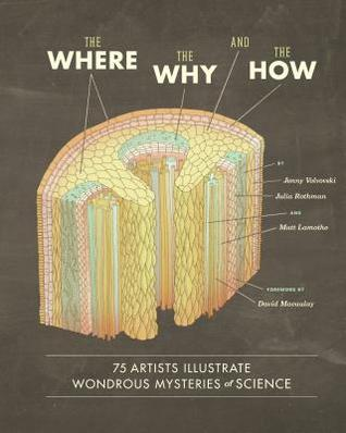 The Where, the Why, and the How: 75 Artists Illustrate Wondrous Mysteries of Science por Matt LaMothe, Julia Rothman, Jenny Volvovski, David Macaulay