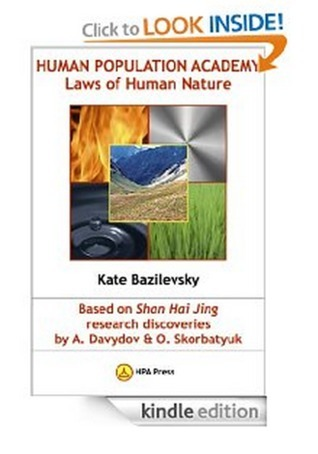 Human Population Academy: Laws of Human Nature
