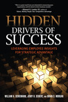 The Hidden Drivers of Success: Unveiling the Information Power of Your Workforce