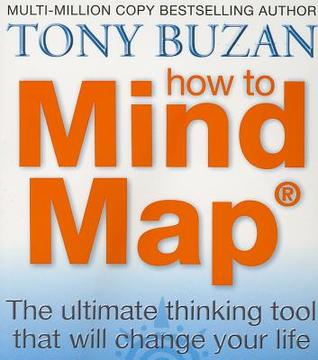How to Mind Map by Tony Buzan
