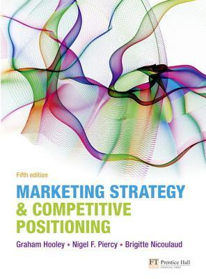 Marketing Strategy & Competitive Positioning