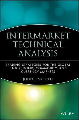Binary trading risks