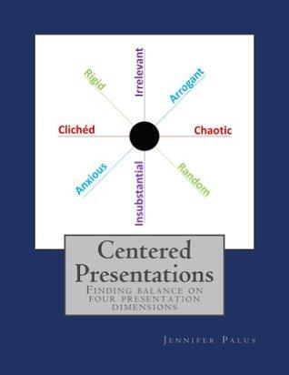 Centered Presentations