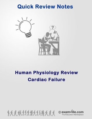 Human Physiology Review: Cardiac Failure (Quick Review Notes)