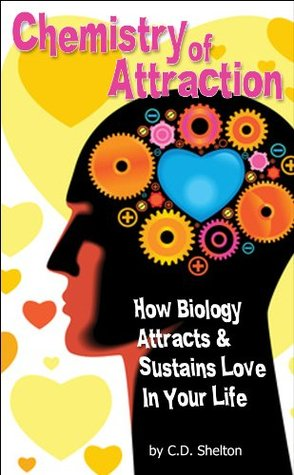 Chemistry of Attraction: How Biology Attracts & Sustains Love In Your Life
