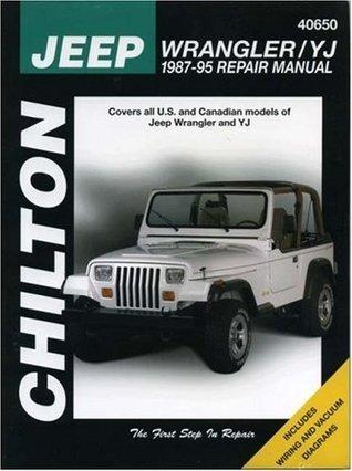 Jeep Wrangler/YJ 1987-95
