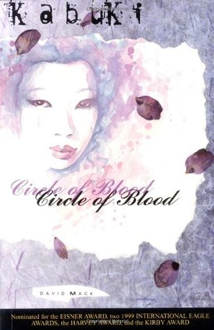 Vol. 1: Circle of Blood, Kabuki Book Cover