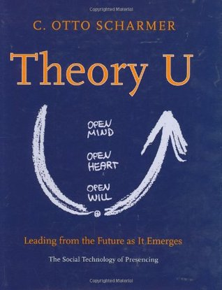 Theory of user