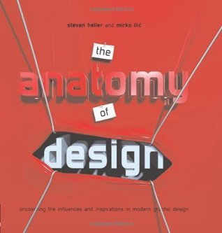 The Anatomy of Design: Uncovering the Influences and Inspirations in Modern Graphic Design