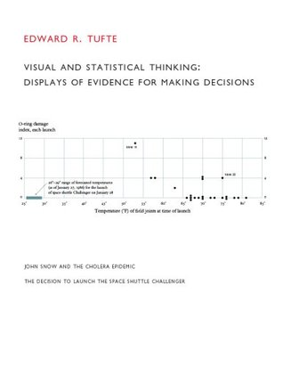 Visual and Statistical Thinking: Displays of Evidence for Decision Making
