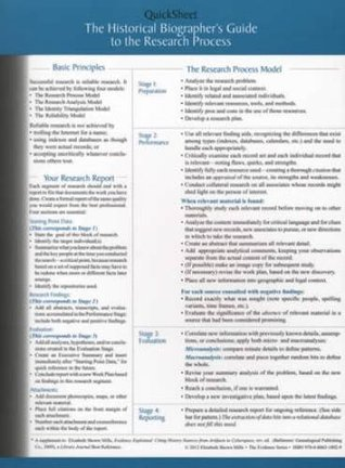 QuickSheet: The Historical Biographer's Guide to the Research Process