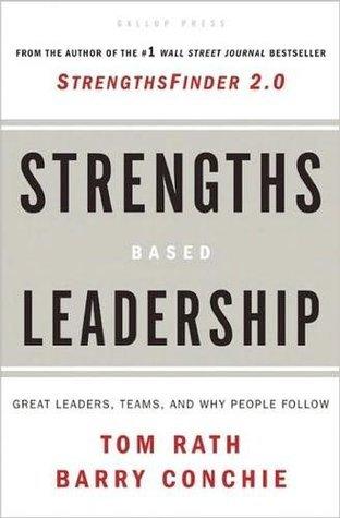 Strengths Based Leadership (StrengthsFinder 2.0)