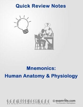 MCAT Human Anatomy and Physiology Mnemonics (Quick Review Notes)
