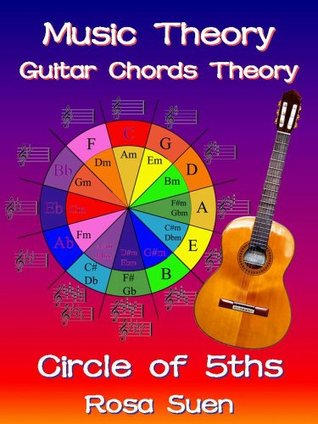 Music Theory Guitar Chord Theory Circle Of Fifths Fully