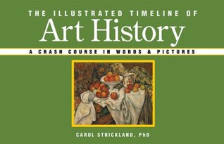 The Illustrated Timeline of Art History by Carol Strickland