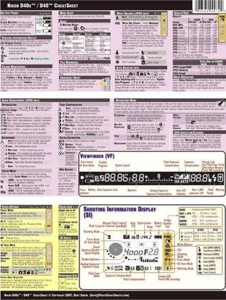 Nikon D40x / D40 Digital SLR CheatSheet