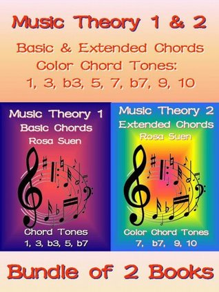 Music Theory 1 2 Basic Chords Extended Chords Color Chord