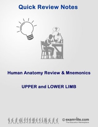 Human Anatomy Review & Mnemonics: Upper and Lower Limb (Quick Review Notes)