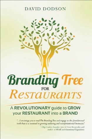 Branding Tree for Restaurants: A revolutionary guide to grow your restaurant into a brand