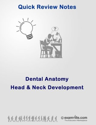Dental Anatomy: Head and Neck Development (Quick Review Notes)