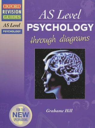 AS Level Psychology Through Diagrams