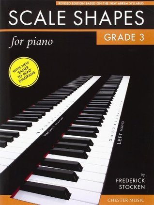 Scale Shapes for Piano Grade 3 2009 Syllabus
