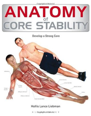 Anatomy of Core Stability.