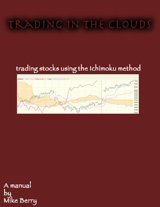 Trading In The Clouds: Trading Stocks Using the Ichimoku Method