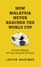 HOW MALAYSIA NEVER REACHED THE WORLD CUP: Harimau Malaya's 40-Year Chronicle of Failure