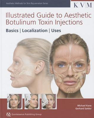 Illustrated Guide to Aesthetic Botulinum Toxin Injections: Basics, Localization, Uses