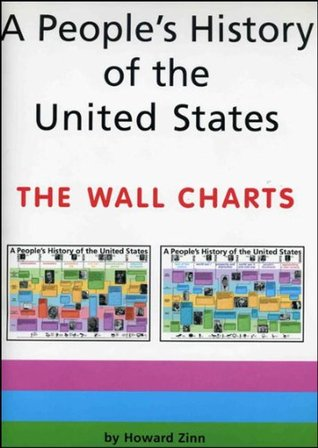 A People's History of the United States: The Wall Charts