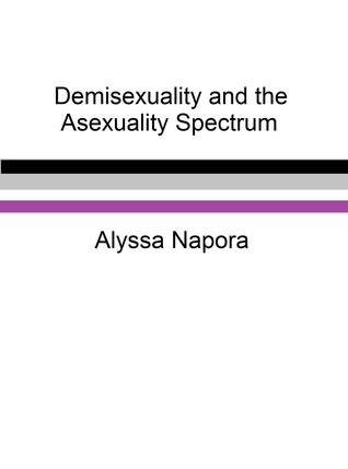 Asexuality spectrum quiz