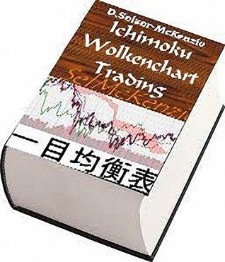 Ichimoku Wolkenchart Trading: Ichimoku Wolkenchart Trading