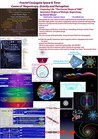 Fractal Conjugate Space & Time: Cause of Negentropy, Gravity and Perception: Conjuring Life: