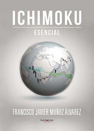Ichimoku esencial