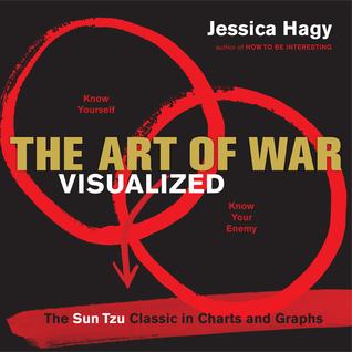 The Art of War Visualized: The Sun Tzu Classic in Charts and Graphs por Sun Tzu, Jessica Hagy