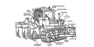 OPERATOR AND ORGANIZATIONAL MAINTENANCE MANUALS For TRACTOR, FULLTRACK, LOW SPEED; DIESEL ENGINE DRIVEN; MEDIUM DRAWBAR PULL; OSCILLATING TRACK 78-INCH GAGE CATERPILLAR D-7 & D-7E