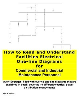 How to Read and Understand Facilities Electrical One-line Diagrams for Commercial and Industrial Maintenance Personnel