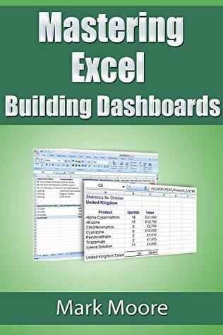 Mastering Excel: Building Dashboards