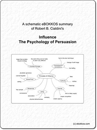 "A schematic eBOKKOS summary of Robert B. Cialdini's book ""Influence: The Psychology of Persuasion"""