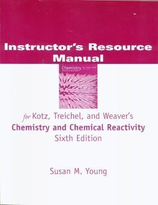 Irm Chem&Chem Reactivity