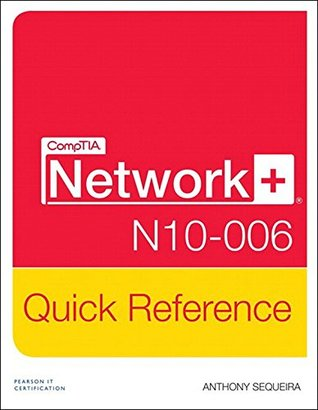 CompTIA Network+ N10-006 Quick Refernce